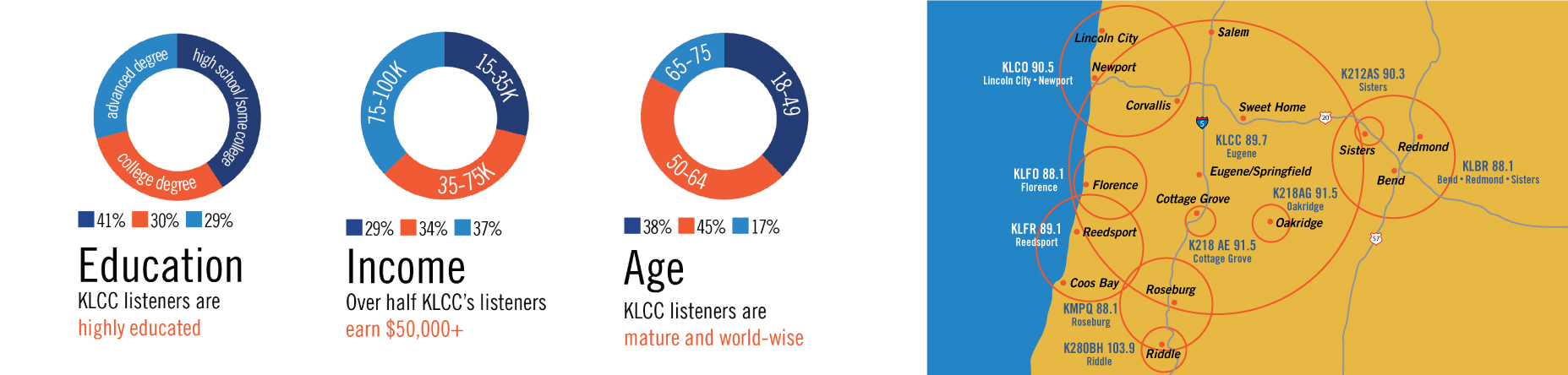 klcc graphic assets