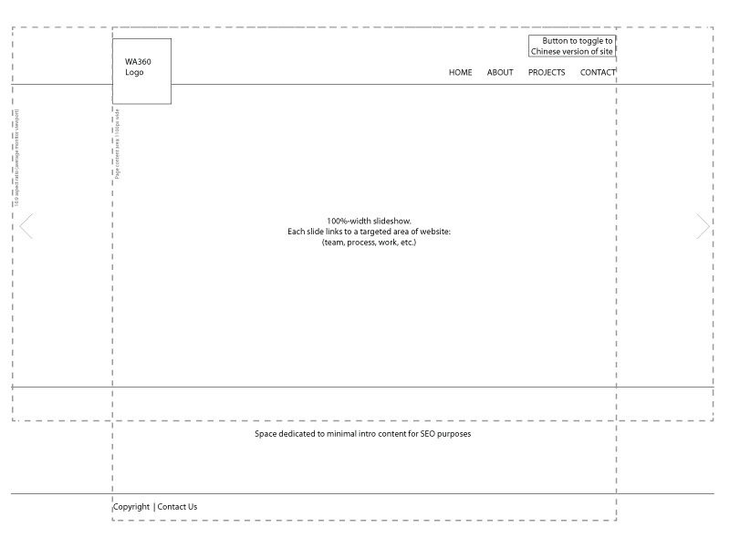 website design for wa360